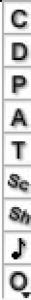 Movie Magic Screenwriter - Element Toolbar