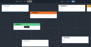 WriterDuet Mind Map